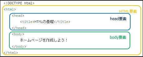html1-3-1