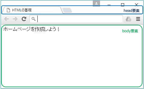 html1-3-2